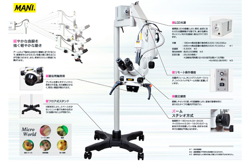 MANI製 実体顕微鏡(マイクロスコープ)Z